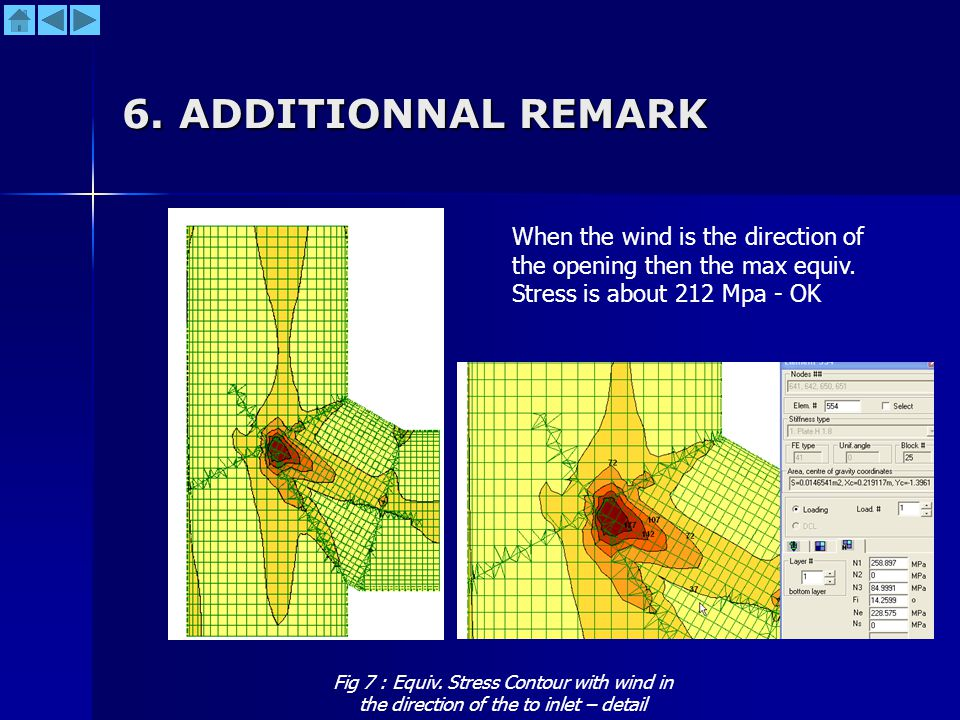 6. ADDITIONNAL REMARK When the wind is the direction of the opening then the max equiv.