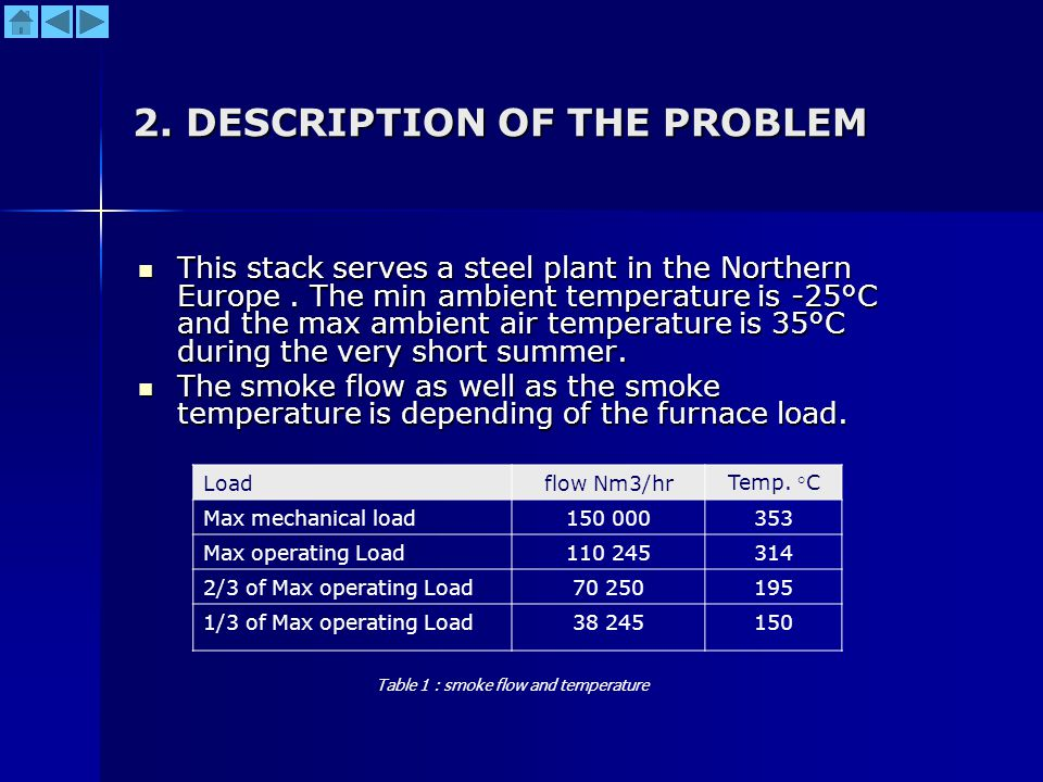 2. DESCRIPTION OF THE PROBLEM This stack serves a steel plant in the Northern Europe. The min ambient temperature is -25°C and the max ambient air tem