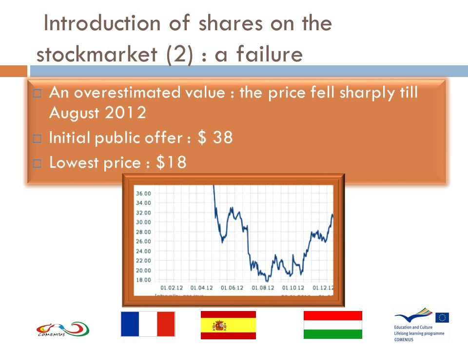 Introduction of shares on the stockmarket (2) : a failure  An overestimated value : the price fell sharply till August 2012  Initial public offer : $ 38  Lowest price : $18  An overestimated value : the price fell sharply till August 2012  Initial public offer : $ 38  Lowest price : $18