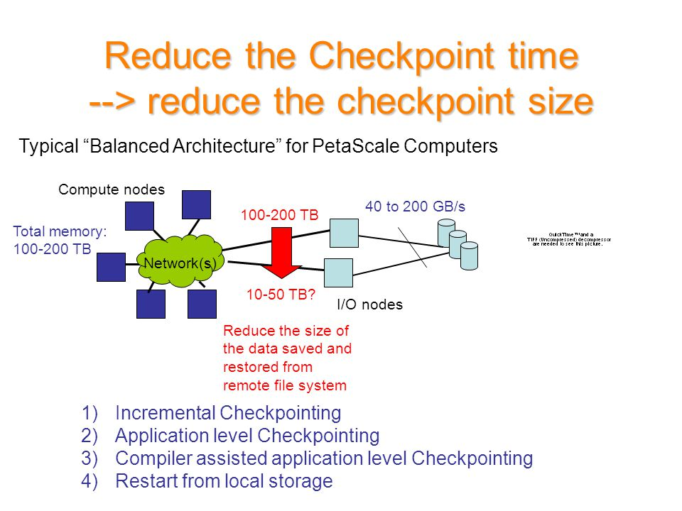 Reduce the Checkpoint time --> reduce the checkpoint size Compute nodes Network(s) I/O nodes 40 to 200 GB/s Total memory: 100-200 TB Typical Balanced Architecture for PetaScale Computers 1)Incremental Checkpointing 2)Application level Checkpointing 3)Compiler assisted application level Checkpointing 4)Restart from local storage Reduce the size of the data saved and restored from remote file system 100-200 TB 10-50 TB