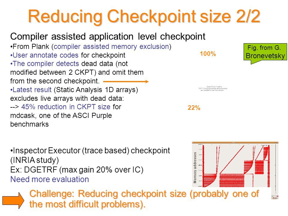 Reducing Checkpoint size 2/2 Compiler assisted application level checkpoint From Plank (compiler assisted memory exclusion) User annotate codes for checkpoint The compiler detects dead data (not modified between 2 CKPT) and omit them from the second checkpoint.