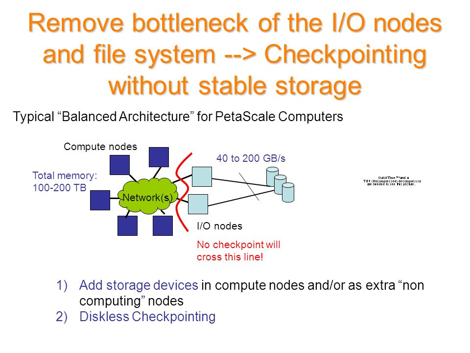 Remove bottleneck of the I/O nodes and file system --> Checkpointing without stable storage Compute nodes Network(s) I/O nodes 40 to 200 GB/s Total memory: 100-200 TB Typical Balanced Architecture for PetaScale Computers 1)Add storage devices in compute nodes and/or as extra non computing nodes 2)Diskless Checkpointing No checkpoint will cross this line!