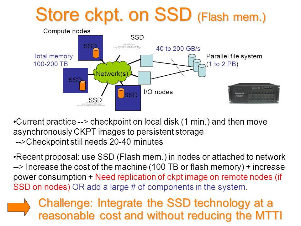 Store ckpt. on SSD (Flash mem.) Challenge: Integrate the SSD technology at a reasonable cost and without reducing the MTTI Compute nodes Network(s) I/