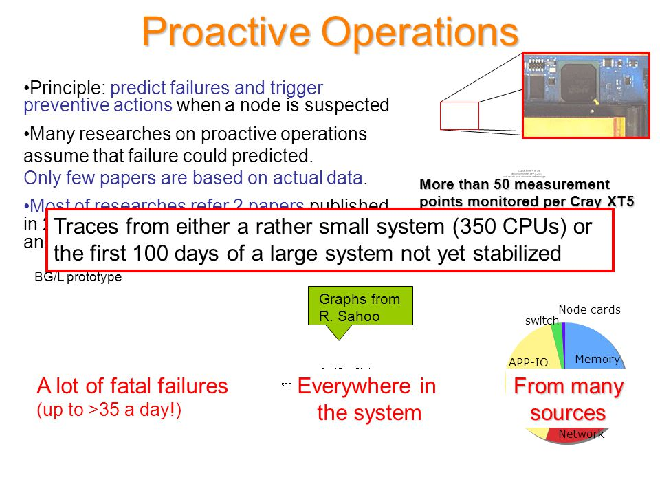 Proactive Operations Principle: predict failures and trigger preventive actions when a node is suspected Many researches on proactive operations assume that failure could predicted.