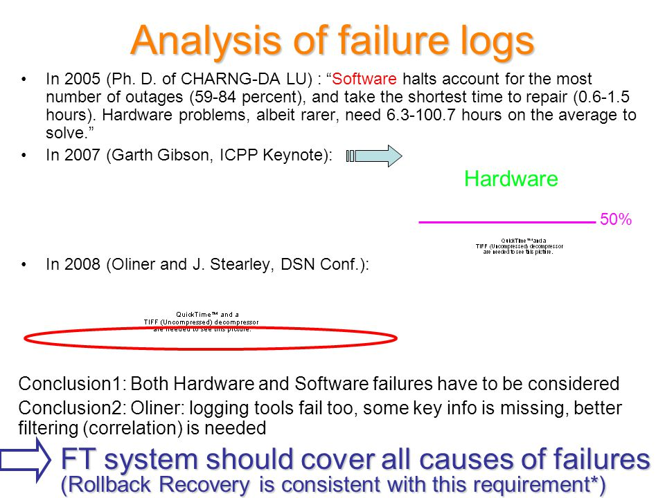 Analysis of failure logs In 2005 (Ph. D.