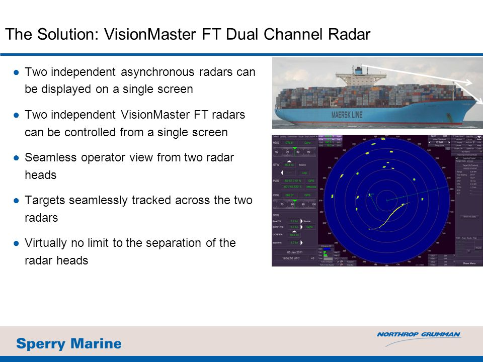 The Solution: VisionMaster FT Dual Channel Radar ●Two independent asynchronous radars can be displayed on a single screen ●Two independent VisionMaste