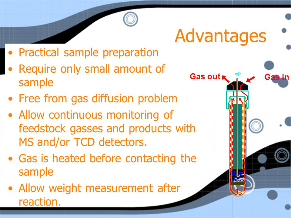 Advantages Practical sample preparation Require only small amount of sample Free from gas diffusion problem Allow continuous monitoring of feedstock gasses and products with MS and/or TCD detectors.
