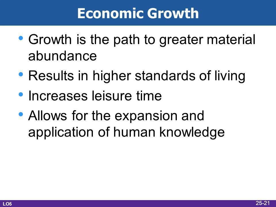 Economic Growth Growth is the path to greater material abundance Results in higher standards of living Increases leisure time Allows for the expansion and application of human knowledge LO5 25-21
