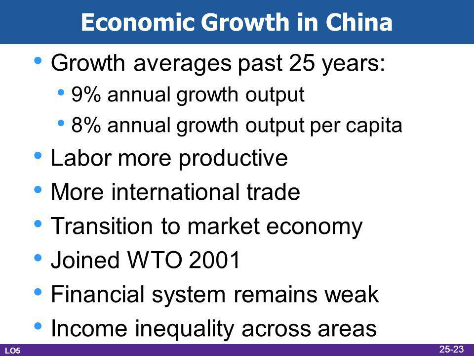 Economic Growth in China Growth averages past 25 years: 9% annual growth output 8% annual growth output per capita Labor more productive More internat