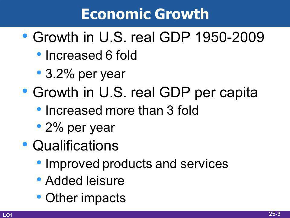 Economic Growth Growth in U.S. real GDP 1950-2009 Increased 6 fold 3.2% per year Growth in U.S.