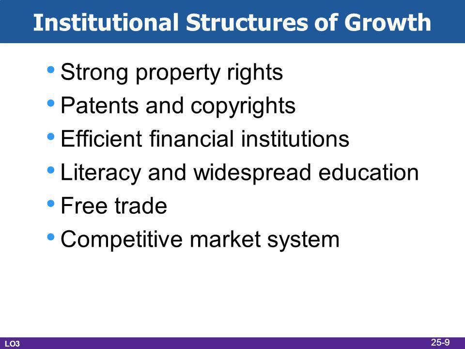 Institutional Structures of Growth Strong property rights Patents and copyrights Efficient financial institutions Literacy and widespread education Fr