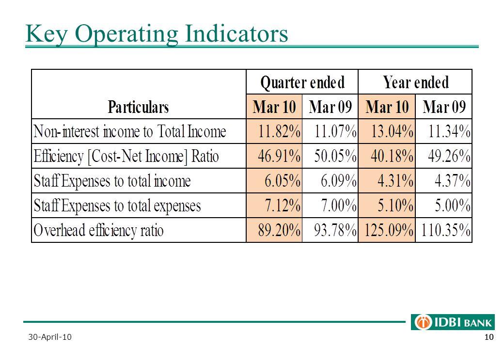 10 Key Operating Indicators 30-April-10