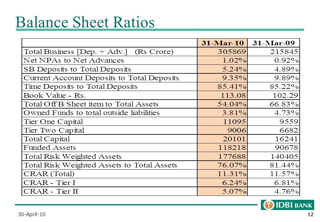 12 Balance Sheet Ratios 30-April-10