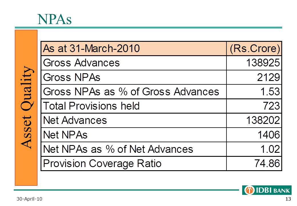 13 NPAs Asset Quality 30-April-10