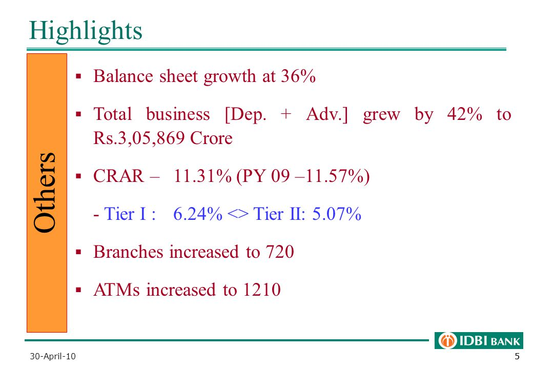 55 Highlights Others  Balance sheet growth at 36%  Total business [Dep. + Adv.] grew by 42% to Rs.3,05,869 Crore  CRAR –11.31% (PY 09 –11.57%) - Ti