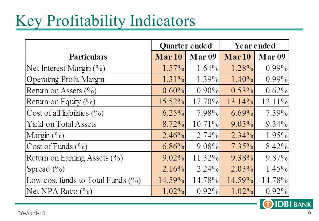 9 Key Profitability Indicators 30-April-10