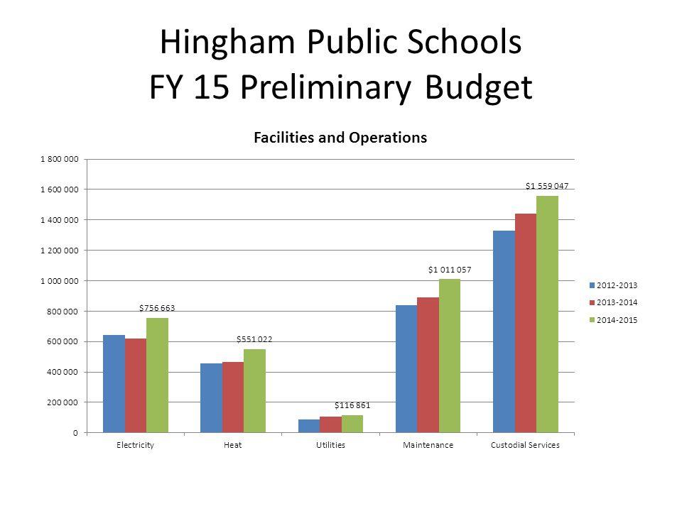 Hingham Public Schools FY 15 Preliminary Budget