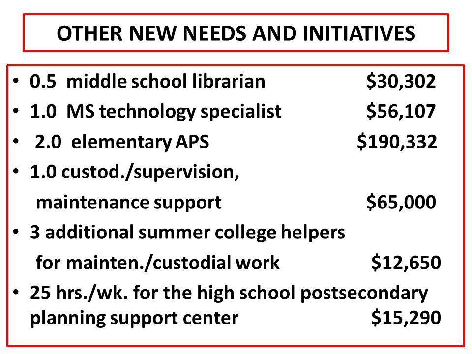 OTHER NEW NEEDS AND INITIATIVES 0.5 middle school librarian $30,302 1.0 MS technology specialist $56,107 2.0 elementary APS $190,332 1.0 custod./supervision, maintenance support $65,000 3 additional summer college helpers for mainten./custodial work $12,650 25 hrs./wk.