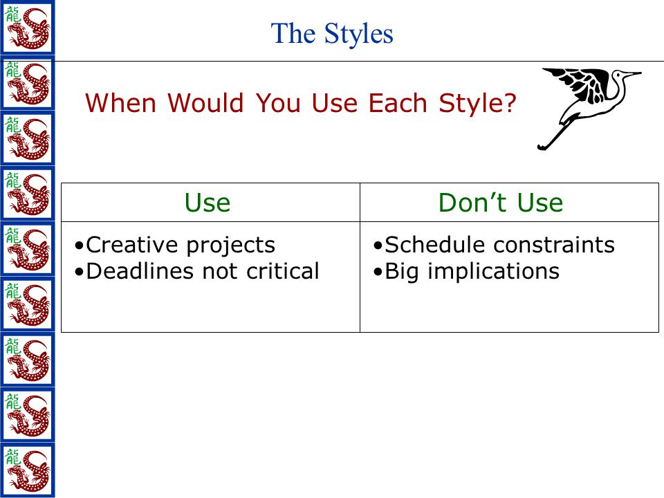 UseDon't Use Creative projects Deadlines not critical Schedule constraints Big implications The Styles When Would You Use Each Style?