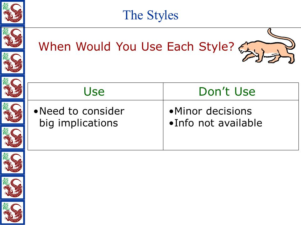 UseDon't Use Need to consider big implications Minor decisions Info not available The Styles When Would You Use Each Style
