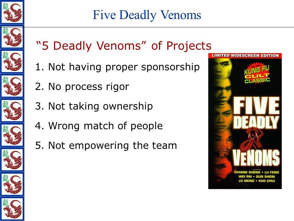 Five Deadly Venoms 1. Not having proper sponsorship 5 Deadly Venoms of Projects 2.