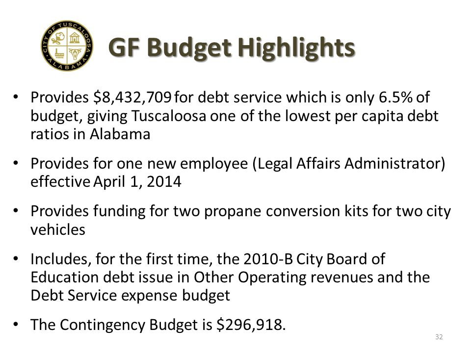 GF Budget Highlights Provides $8,432,709 for debt service which is only 6.5% of budget, giving Tuscaloosa one of the lowest per capita debt ratios in Alabama Provides for one new employee (Legal Affairs Administrator) effective April 1, 2014 Provides funding for two propane conversion kits for two city vehicles Includes, for the first time, the 2010-B City Board of Education debt issue in Other Operating revenues and the Debt Service expense budget The Contingency Budget is $296,918.