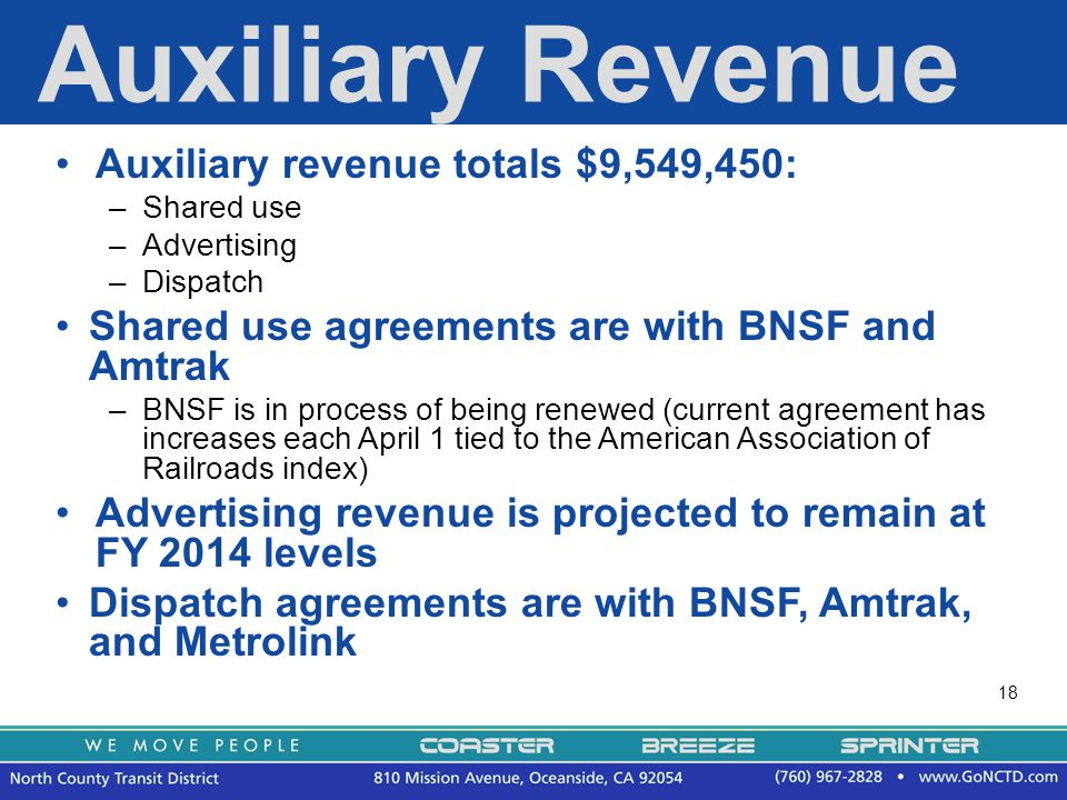 18 Auxiliary Revenue Auxiliary revenue totals $9,549,450: –Shared use –Advertising –Dispatch Shared use agreements are with BNSF and Amtrak –BNSF is in process of being renewed (current agreement has increases each April 1 tied to the American Association of Railroads index) Advertising revenue is projected to remain at FY 2014 levels Dispatch agreements are with BNSF, Amtrak, and Metrolink