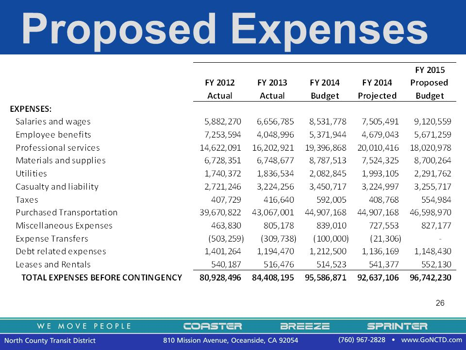 26 Proposed Expenses