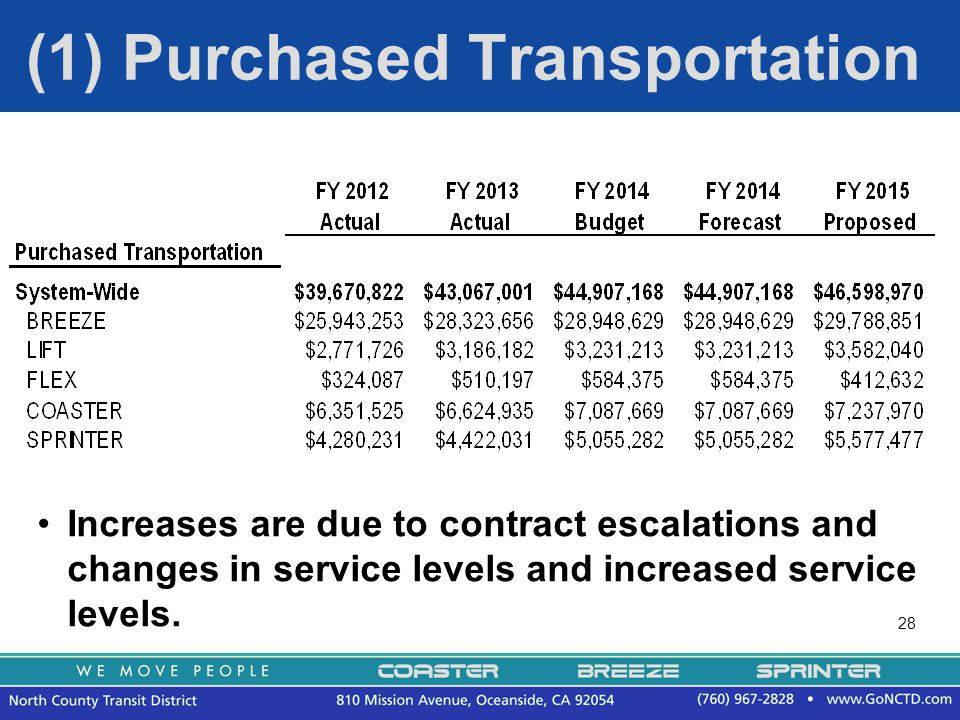 28 (1) Purchased Transportation Increases are due to contract escalations and changes in service levels and increased service levels.