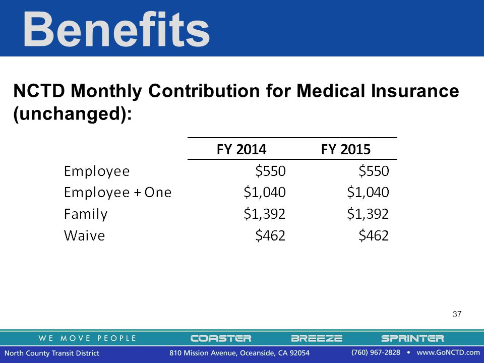 37 Benefits NCTD Monthly Contribution for Medical Insurance (unchanged):