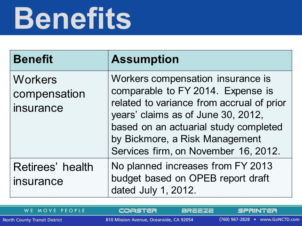38 Benefits BenefitAssumption Workers compensation insurance Workers compensation insurance is comparable to FY 2014. Expense is related to variance f