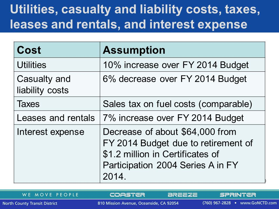 40 Utilities, casualty and liability costs, taxes, leases and rentals, and interest expense CostAssumption Utilities10% increase over FY 2014 Budget Casualty and liability costs 6% decrease over FY 2014 Budget TaxesSales tax on fuel costs (comparable) Leases and rentals7% increase over FY 2014 Budget Interest expenseDecrease of about $64,000 from FY 2014 Budget due to retirement of $1.2 million in Certificates of Participation 2004 Series A in FY 2014.