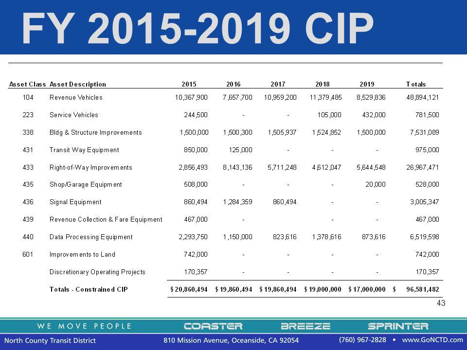 43 FY 2015-2019 CIP