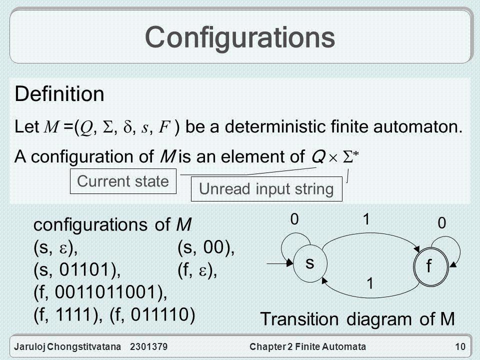 Jaruloj Chongstitvatana 2301379Chapter 2 Finite Automata10 Configurations Definition Let M =( Q, , , s, F ) be a deterministic finite automaton.