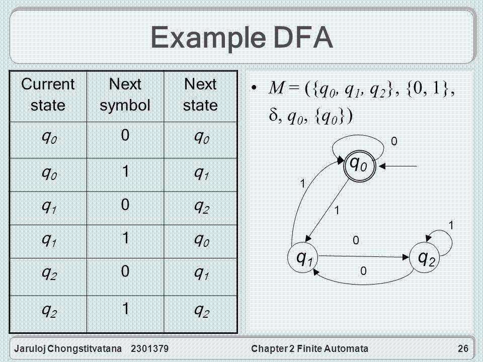 Jaruloj Chongstitvatana 2301379Chapter 2 Finite Automata26 Example DFA Current state Next symbol Next state q0q0 0q0q0 q0q0 1q1q1 q1q1 0q2q2 q1q1 1q0q0 q2q2 0q1q1 q2q2 1q2q2 M = ({q 0, q 1, q 2 }, {0, 1}, , q 0, {q 0 }) q0q0 q1q1 q2q2 0 1 0 0 1 1