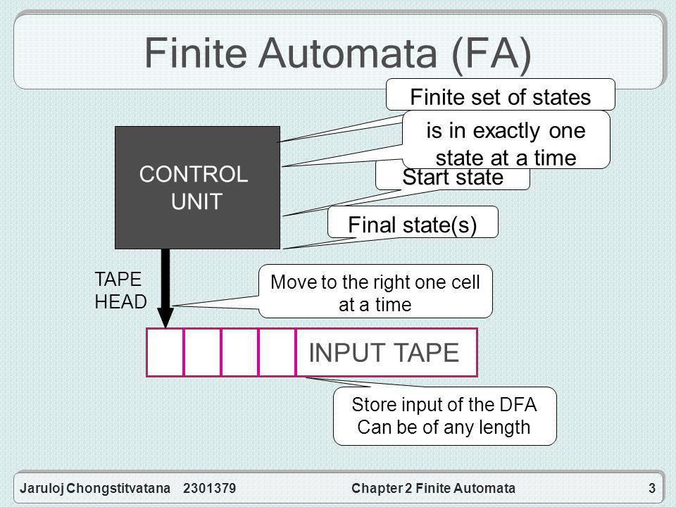 Jaruloj Chongstitvatana 2301379Chapter 2 Finite Automata3 Finite Automata (FA) CONTROL UNIT INPUT TAPE TAPE HEAD Finite set of states Move to the right one cell at a time Store input of the DFA Can be of any length Start state Final state(s) is in exactly one state at a time