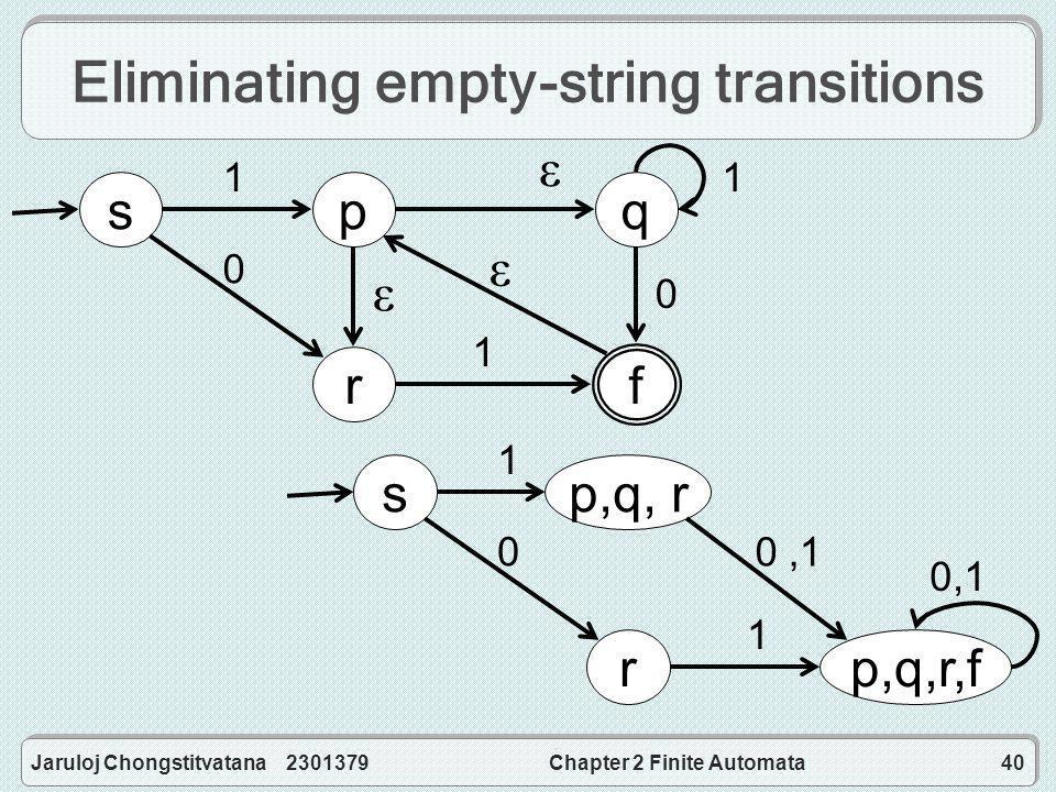 Jaruloj Chongstitvatana 2301379Chapter 2 Finite Automata40 Eliminating empty-string transitions spq r f 0 0 0 ε,1 1 11 ε ε sp,q, r rp,q,r,f 0 0,1 1 1