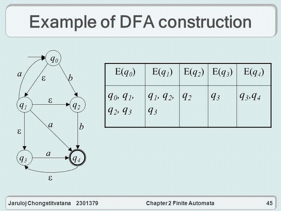 Jaruloj Chongstitvatana 2301379Chapter 2 Finite Automata45 Example of DFA construction E(q 0 ) E(q 1 ) E(q 2 )E(q 3 ) E(q 4 ) q 0, q 1, q 2, q 3 q 1, q 2, q 3 q2q2 q3q3 q 3,q 4 q0q0 q1q1 q2q2 q3q3 q4q4 b    a b  a a