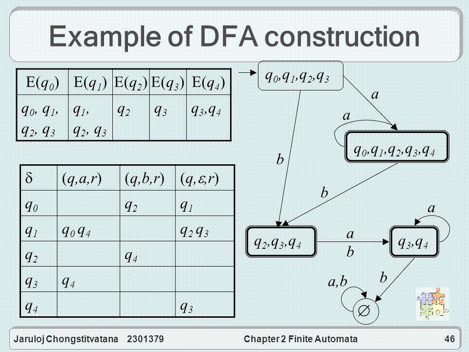 Jaruloj Chongstitvatana 2301379Chapter 2 Finite Automata46 Example of DFA construction q 0,q 1,q 2,q 3 q 0,q 1,q 2,q 3,q 4 q 2,q 3,q 4 q 3,q 4  a b b a a b b a a,b E(q 0 ) E(q 1 ) E(q 2 )E(q 3 ) E(q 4 ) q 0, q 1, q 2, q 3 q 1, q 2, q 3 q2q2 q3q3 q 3,q 4  (q,a,r)(q,b,r) (q, ,r) q0q0 q2q2 q1q1 q1q1 q 0 q 4 q 2 q 3 q2q2 q4q4 q3q3 q4q4 q4q4 q3q3