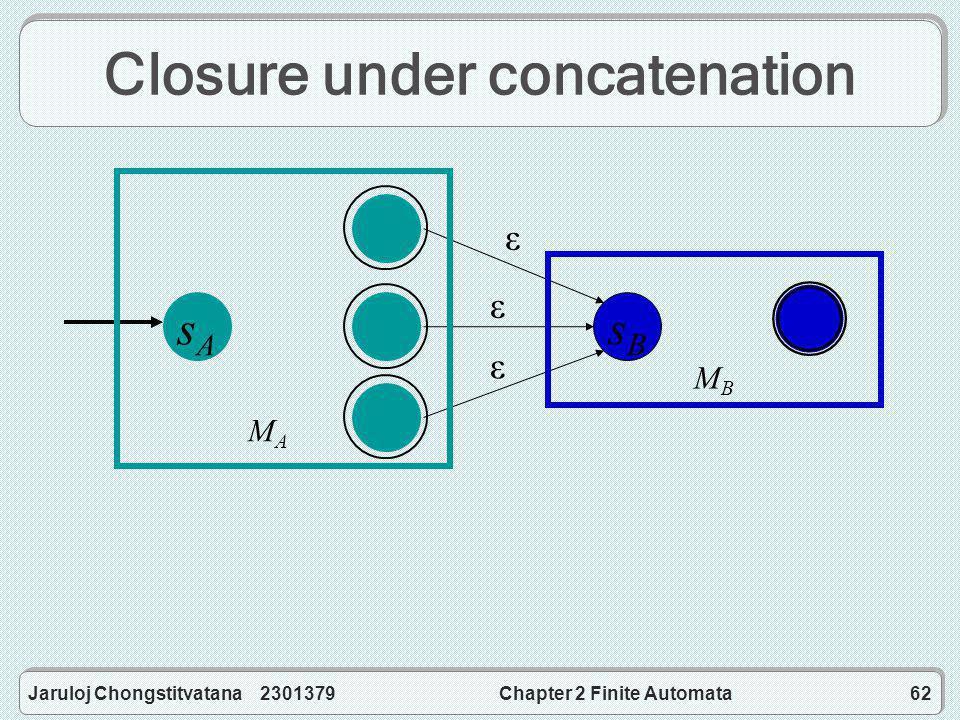 Jaruloj Chongstitvatana 2301379Chapter 2 Finite Automata62 Closure under concatenation ε ε ε sAsA MAMA sBsB MBMB