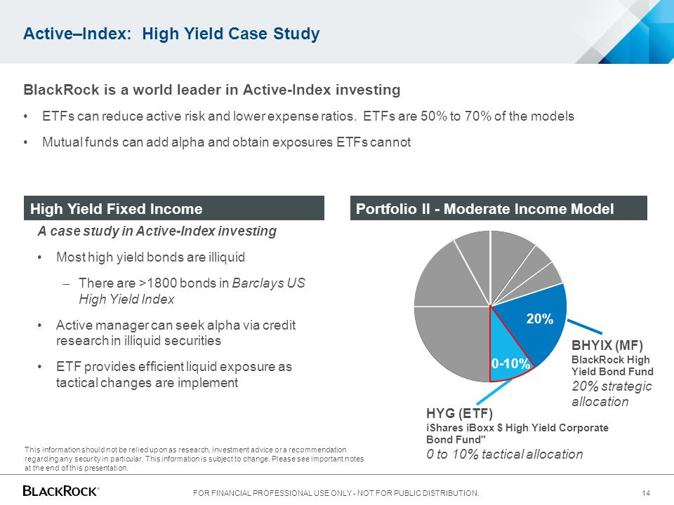 A case study in Active-Index investing Most high yield bonds are illiquid ̶ There are >1800 bonds in Barclays US High Yield Index Active manager can s