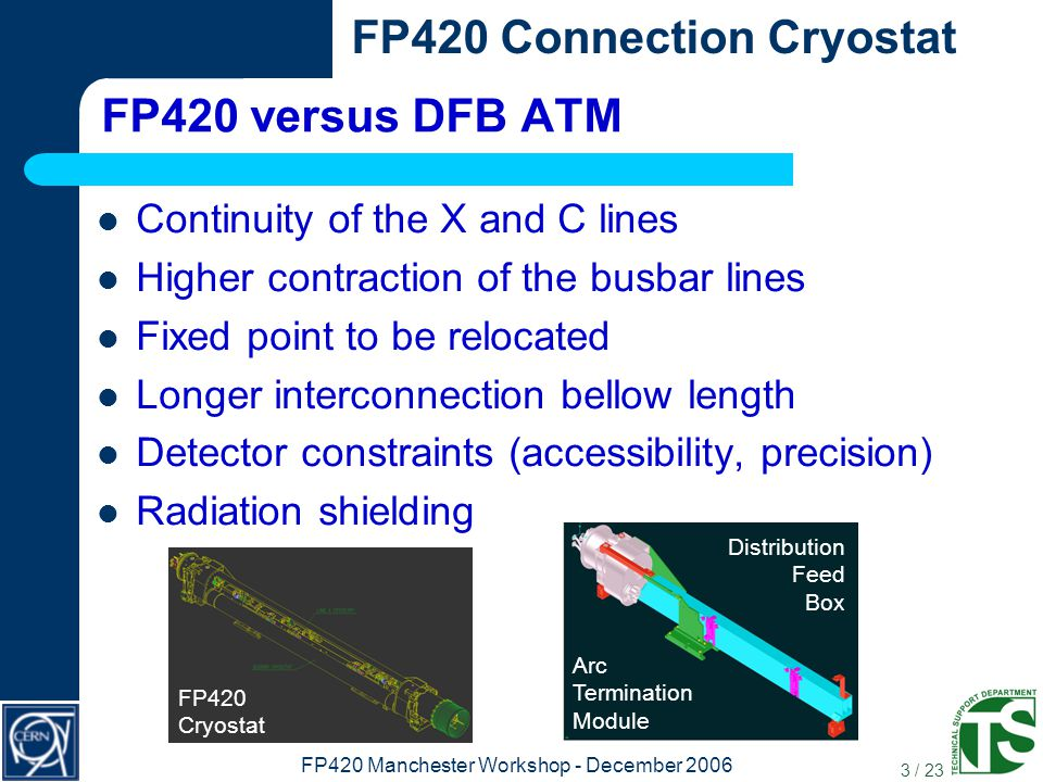 4 / 23 FP420 Connection Cryostat FP420 Manchester Workshop - December 2006 Pre-design Version #1 Dipole cold foot to replace compensation system Couple two DFB ATM Allow contraction of the BB line