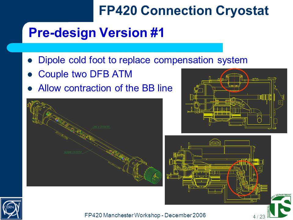 15 / 23 FP420 Connection Cryostat FP420 Manchester Workshop - December 2006 Shuffling Box assembly