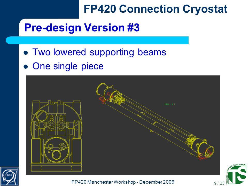 20 / 23 FP420 Connection Cryostat FP420 Manchester Workshop - December 2006 DFBA (ATM & HCM) Transport