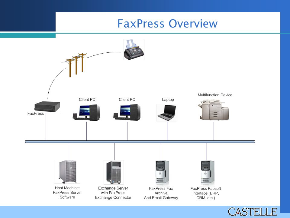 FaxPress Overview