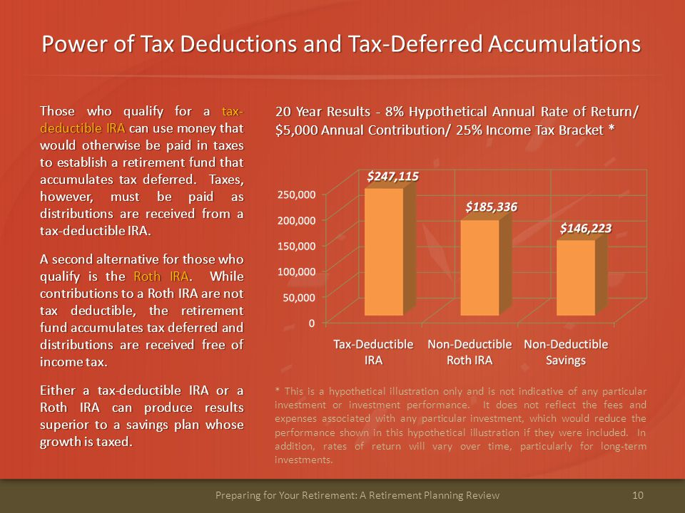 Power of Tax Deductions and Tax-Deferred Accumulations 10Preparing for Your Retirement: A Retirement Planning Review Those who qualify for a tax- deductible IRA can use money that would otherwise be paid in taxes to establish a retirement fund that accumulates tax deferred.