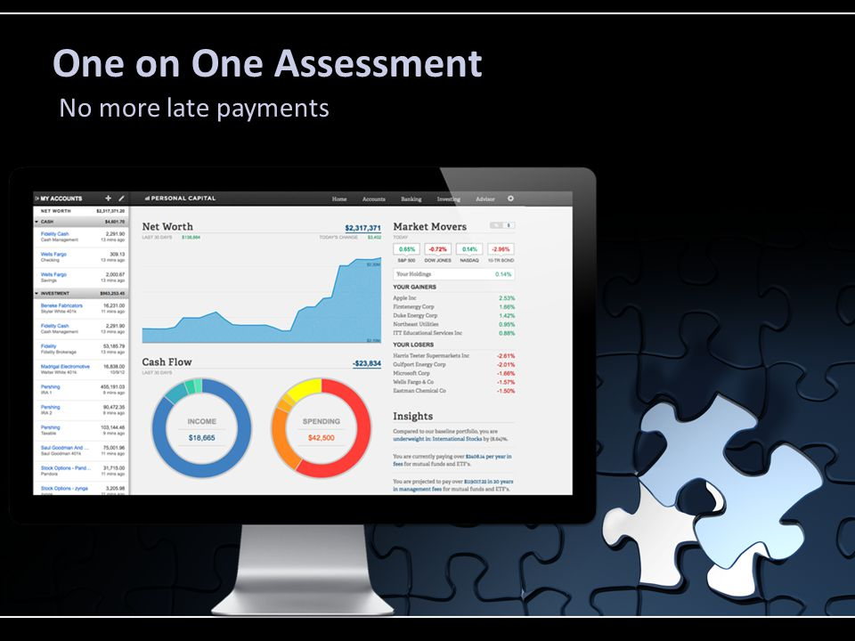 One on One Assessment No more late payments
