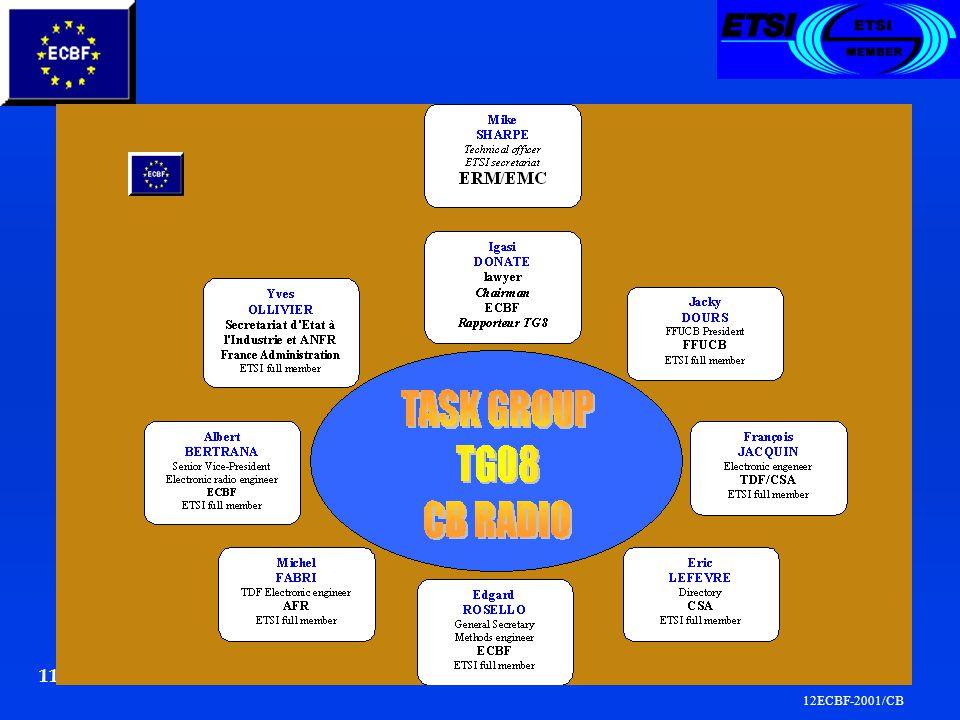 12ECBF-2001/CB 11