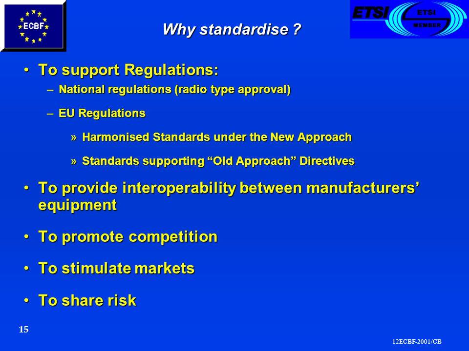 12ECBF-2001/CB 15 Why standardise .