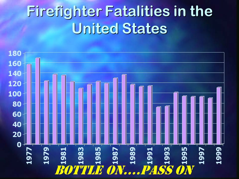 Firefighter Fatalities in the United States Bottle On….Pass On